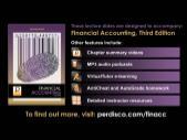 Kế toán, kiểm toán - Chapter 3: Adjusting the accounts
