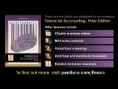 Kế toán, kiểm toán - Chapter 5: Accounting for merchandising operations