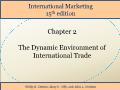 International Marketing - Chapter 2: The Dynamic Environment of International Trade